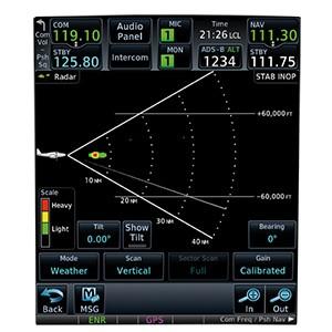 GWX 75 radar 2